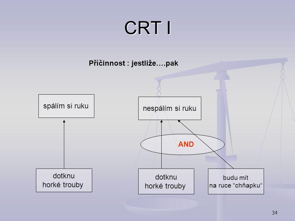 33 Nástroje Current reality tree – strom současné reality Current reality tree – strom současné reality proč něco měnit a co měnit- je nutno identifik