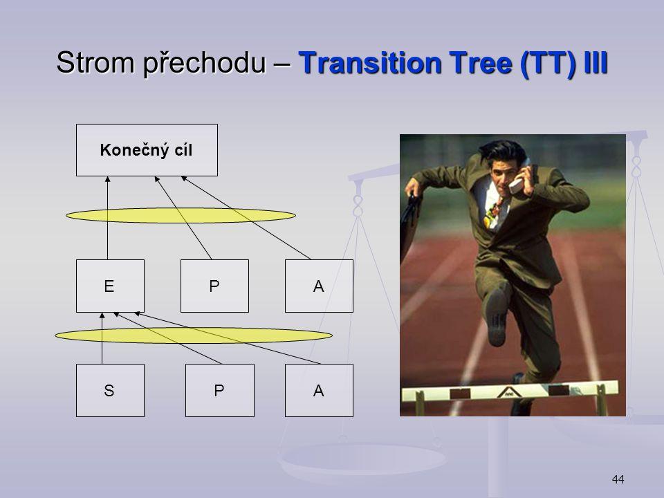 43 Strom přechodu – Transition Tree (TT) II Současný stav ( status quo) (S) Potřeba- proč je potřeba provést akci (P) Akce – injekce, která vede ke zm
