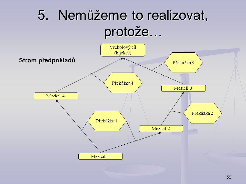 54 5.Nemůžeme to realizovat, protože… Strom předpokladů (Prerequisite Tree):  využití necessity logic - identifikace překážek implementace řešení  v