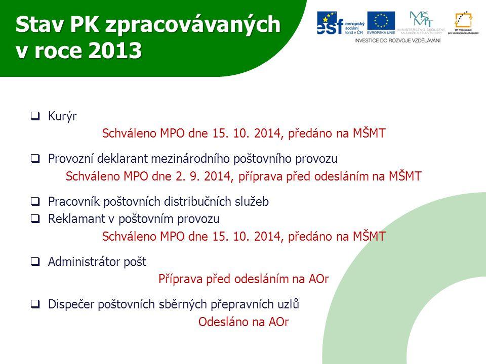 Stav PK zpracovávaných v roce 2013  Kurýr Schváleno MPO dne 15. 10. 2014, předáno na MŠMT  Provozní deklarant mezinárodního poštovního provozu Schvá