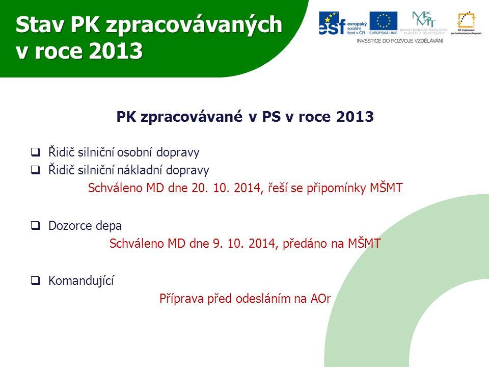 Stav PK zpracovávaných v roce 2013 PK zpracovávané v PS v roce 2013  Řidič silniční osobní dopravy  Řidič silniční nákladní dopravy Schváleno MD dne