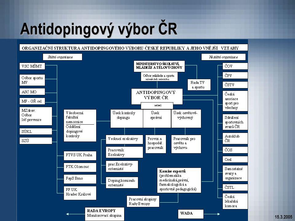 Antidopingový výbor ČR15.3.2005 Antidopingový výbor ČR