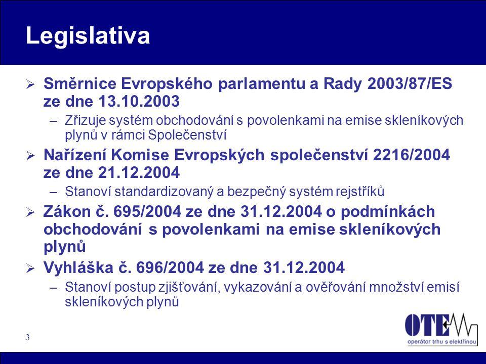 3 Legislativa  Směrnice Evropského parlamentu a Rady 2003/87/ES ze dne 13.10.2003 –Zřizuje systém obchodování s povolenkami na emise skleníkových plynů v rámci Společenství  Nařízení Komise Evropských společenství 2216/2004 ze dne 21.12.2004 –Stanoví standardizovaný a bezpečný systém rejstříků  Zákon č.
