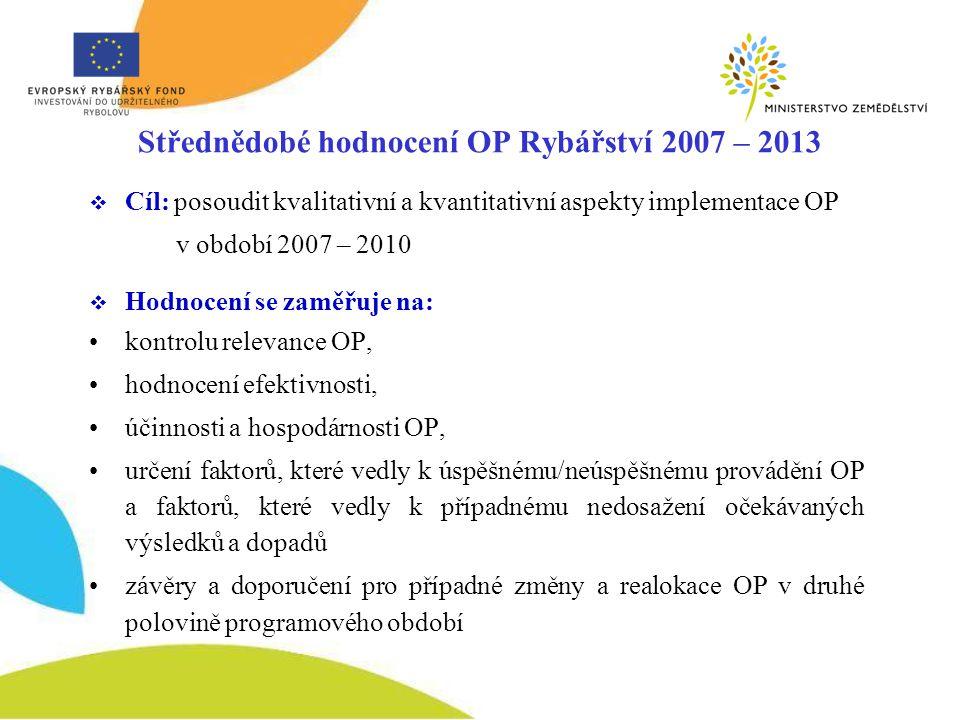 Střednědobé hodnocení OP Rybářství 2007 – 2013  Cíl: posoudit kvalitativní a kvantitativní aspekty implementace OP v období 2007 – 2010  Hodnocení se zaměřuje na: kontrolu relevance OP, hodnocení efektivnosti, účinnosti a hospodárnosti OP, určení faktorů, které vedly k úspěšnému/neúspěšnému provádění OP a faktorů, které vedly k případnému nedosažení očekávaných výsledků a dopadů závěry a doporučení pro případné změny a realokace OP v druhé polovině programového období