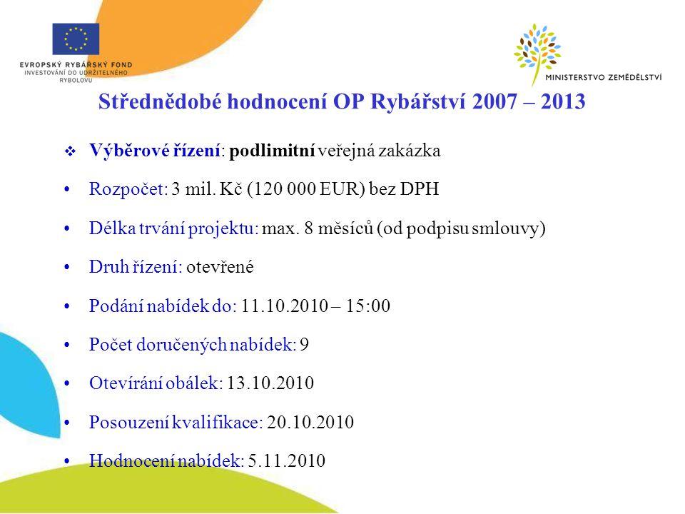 Střednědobé hodnocení OP Rybářství 2007 – 2013  Výběrové řízení: podlimitní veřejná zakázka Rozpočet: 3 mil.