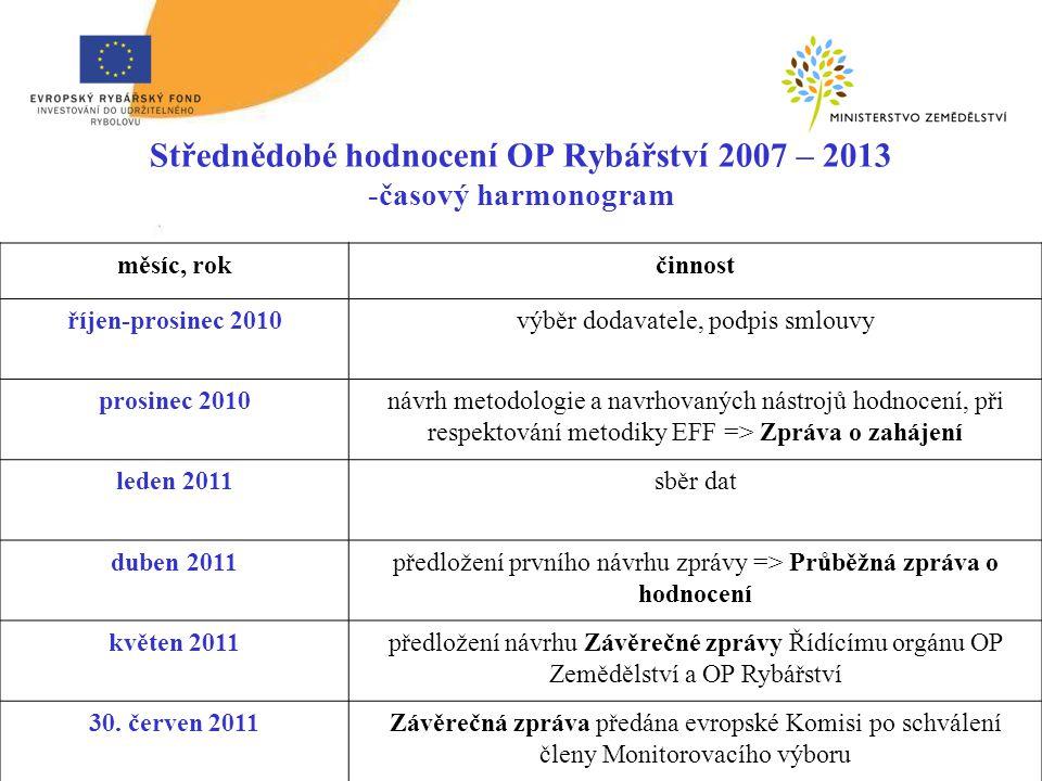 Střednědobé hodnocení OP Rybářství 2007 – 2013 -časový harmonogram měsíc, rokčinnost říjen-prosinec 2010výběr dodavatele, podpis smlouvy prosinec 2010návrh metodologie a navrhovaných nástrojů hodnocení, při respektování metodiky EFF => Zpráva o zahájení leden 2011sběr dat duben 2011předložení prvního návrhu zprávy => Průběžná zpráva o hodnocení květen 2011předložení návrhu Závěrečné zprávy Řídícímu orgánu OP Zemědělství a OP Rybářství 30.