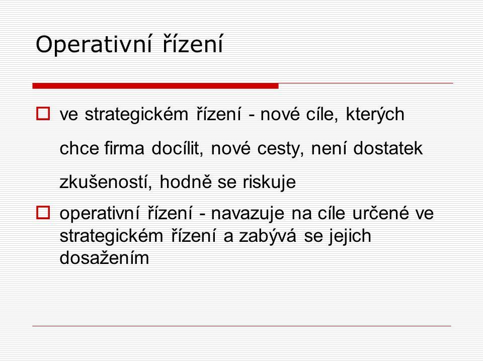 Operativní řízení  ve strategickém řízení - nové cíle, kterých chce firma docílit, nové cesty, není dostatek zkušeností, hodně se riskuje  operativn