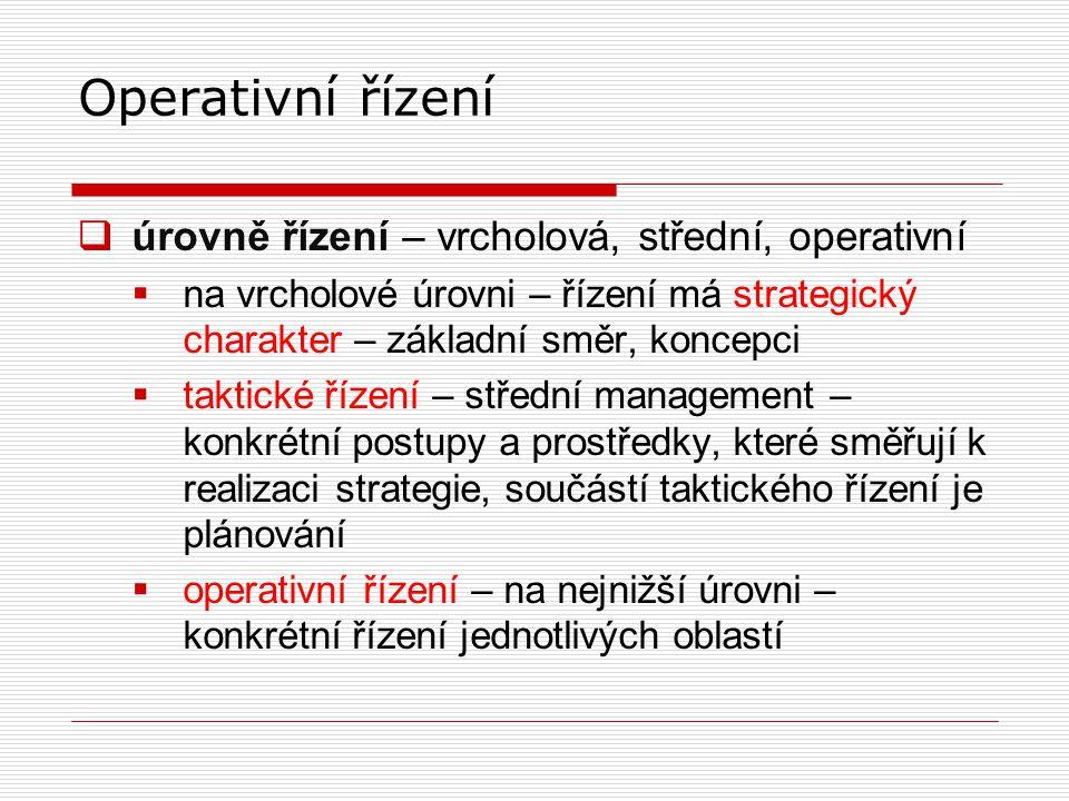 Operativní řízení  úrovně řízení – vrcholová, střední, operativní  na vrcholové úrovni – řízení má strategický charakter – základní směr, koncepci 
