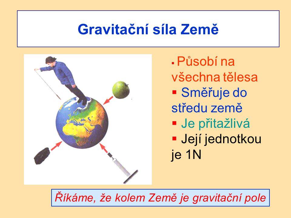 Gravitační síla Země  Působí na všechna tělesa  Směřuje do středu země  Je přitažlivá  Její jednotkou je 1N Říkáme, že kolem Země je gravitační po