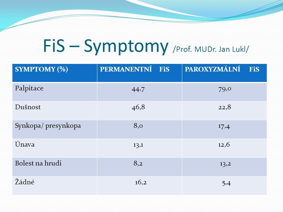 FiS Mortalita a morbidita FiS je spojena se zvýšenou mortalitou a morbiditou, zvyšuje riziku tromboembolické nemoci hlavně jsou-li přitomné rizikové faktory.FiS vede ke Krevní stáze, která může vést k vývoji trombu, nejčastěji v levé síně.