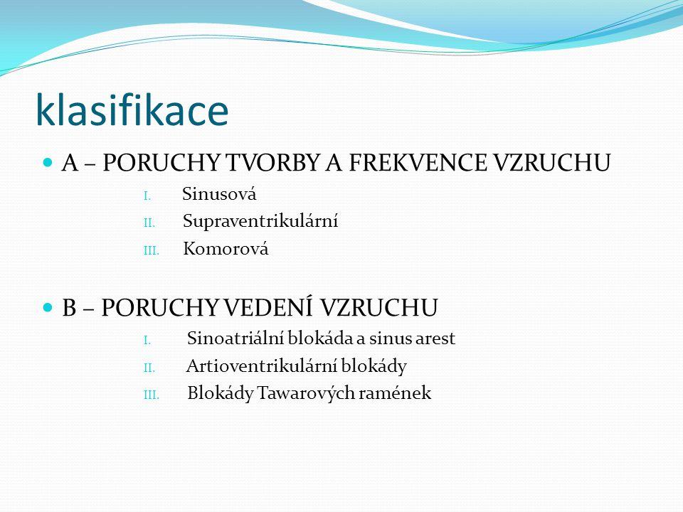 klasifikace A – PORUCHY TVORBY A FREKVENCE VZRUCHU I.