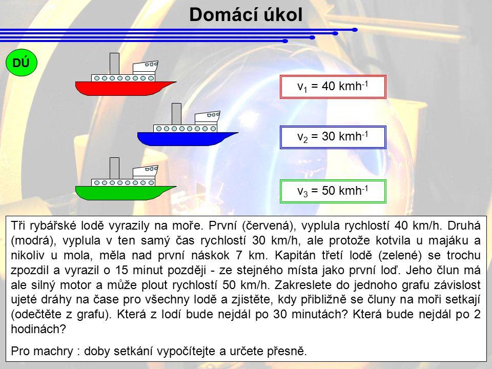 Domácí úkol DÚ v 1 = 40 kmh -1 v 2 = 30 kmh -1 v 3 = 50 kmh -1 Tři rybářské lodě vyrazily na moře. První (červená), vyplula rychlostí 40 km/h. Druhá (