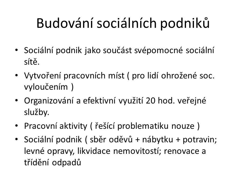 Budování sociálních podniků Sociální podnik jako součást svépomocné sociální sítě. Vytvoření pracovních míst ( pro lidí ohrožené soc. vyloučením ) Org