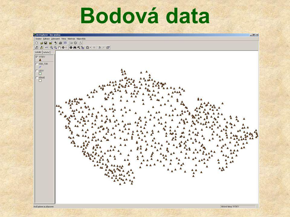 Bodová data