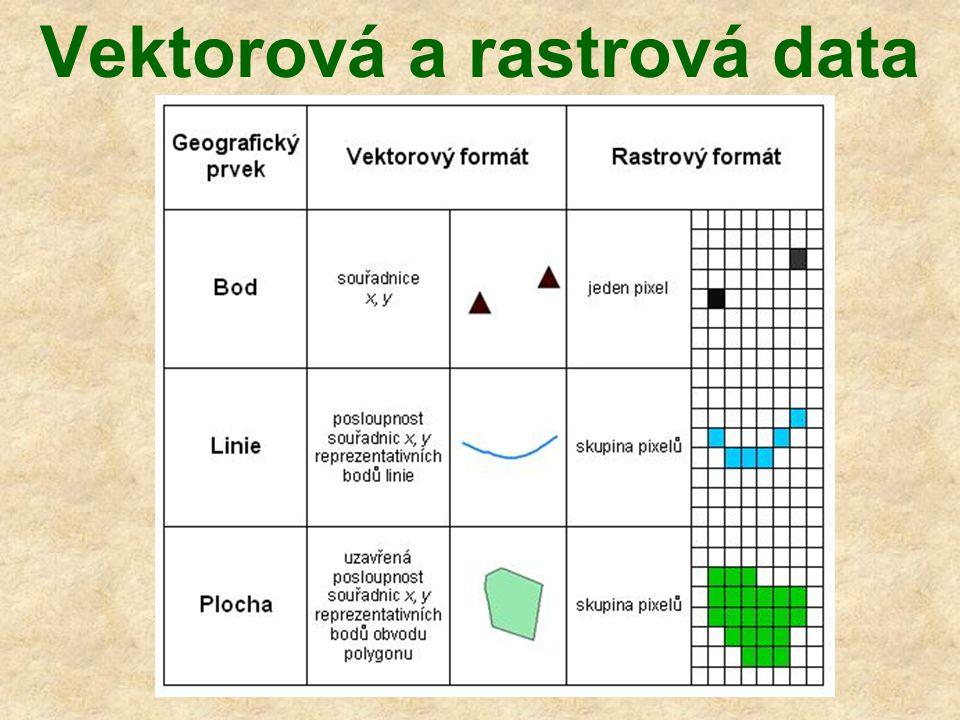 Vektorová a rastrová data