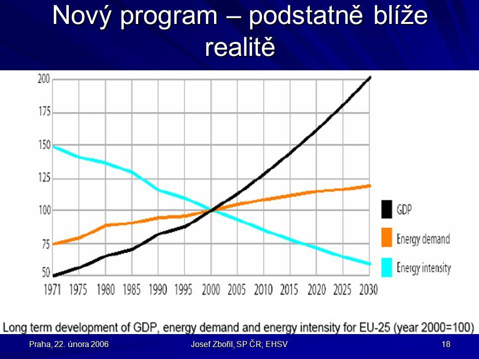 Praha, 22. února 2006 Josef Zbořil, SP ČR; EHSV 18 Nový program – podstatně blíže realitě