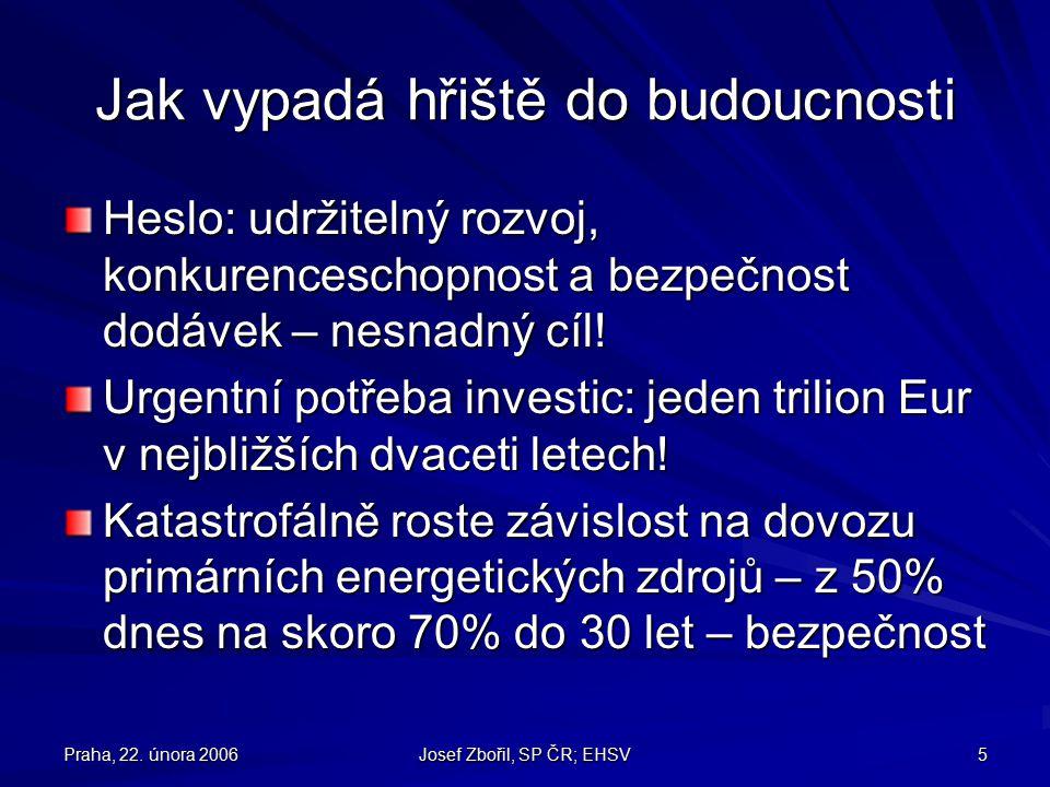 Praha, 22.února 2006 Josef Zbořil, SP ČR; EHSV 26 Co na domácím hřišti.