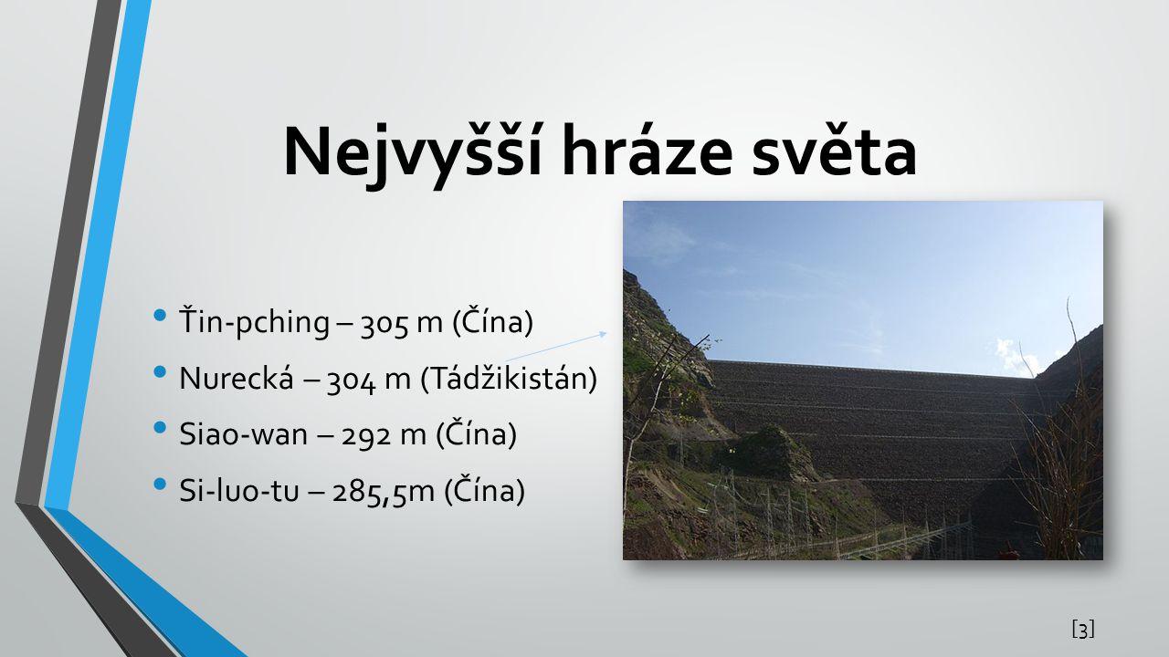 Nejvyšší hráze světa Ťin-pching – 305 m (Čína) Nurecká – 304 m (Tádžikistán) Siao-wan – 292 m (Čína) Si-luo-tu – 285,5m (Čína) [3][3]