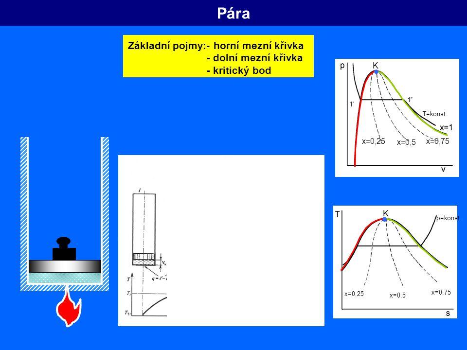 """Základní pojmy:- horní mezní křivka - dolní mezní křivka - kritický bod Pára Přehřátá pára Mokrá pára x=0,75 x=0,5 x=0,25 T=konst. 1' 1"""" Přehřátá pára"""