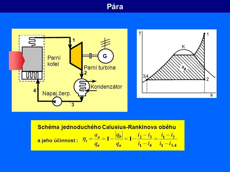 Kondenzátor Parní turbína Napaj.čerp. Parní kotel G 2 4 3 1 Schéma jednoduchého Calusius-Rankinova oběhu a jeho účinnost :