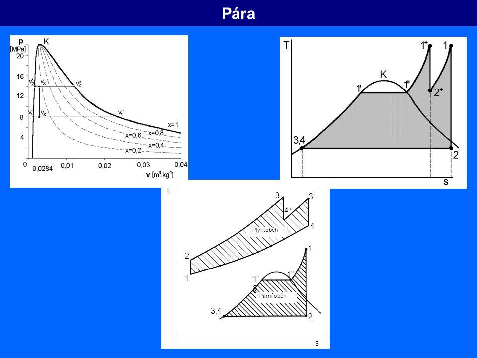 """Pára Plyn.oběh Parní oběh 2 T 1 s 1' § 1"""" 2 3,4 1 3+3+ 3 4+4+ 4"""