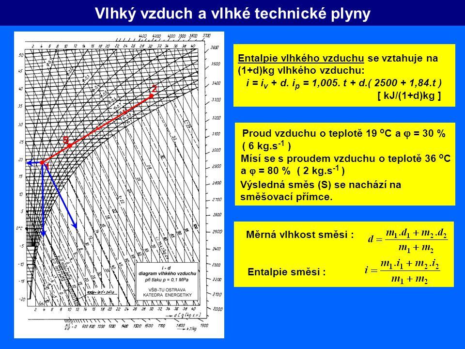 Vlhký vzduch a vlhké technické plyny Entalpie vlhkého vzduchu se vztahuje na (1+d)kg vlhkého vzduchu: i = i v + d. i p = 1,005. t + d.( 2500 + 1,84.t