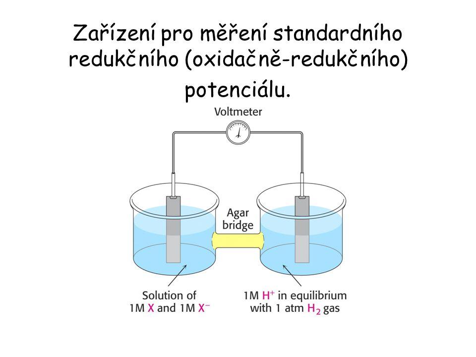 Redukční potenciál páru H + : H 2 je definován jako O voltů.