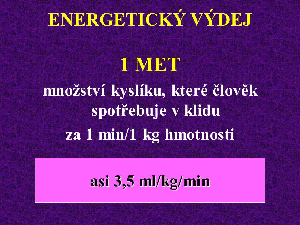 ENERGETICKÝ VÝDEJ V klidu spotřebuje člověk asi 3,4 - 3,6 ml O 2 /kg/min 1 MET JAKÁ JE TO ENERGIE.