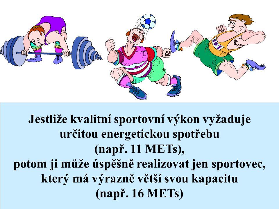 Energetické hodnoty jednotlivých sportovních odvětví METs aerobik5,6 lední hokej 25,7 závodní veslování 23,4 golf 3,1 vzpírání 14,4 horolezectví 7,4 atd.