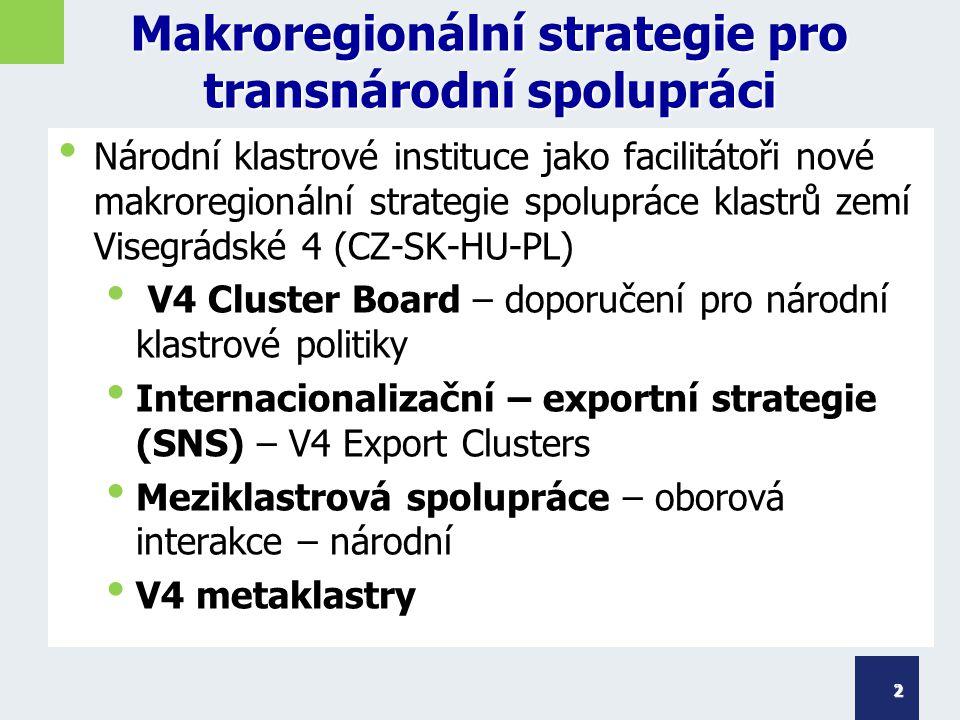Makroregionální strategie pro transnárodní spolupráci Národní klastrové instituce jako facilitátoři nové makroregionální strategie spolupráce klastrů