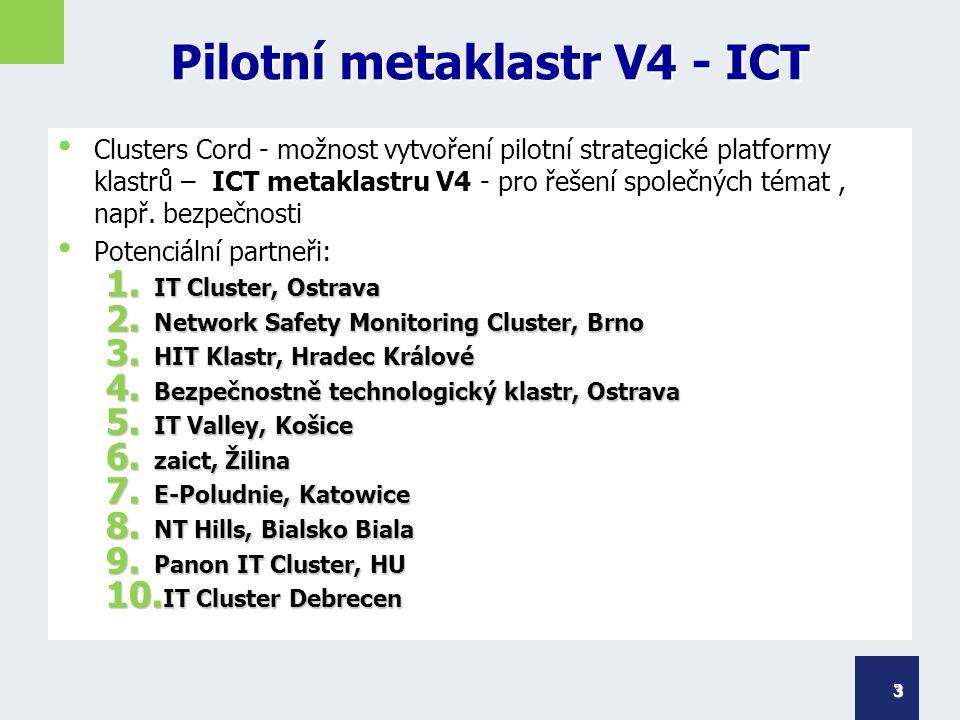 Pilotní metaklastr V4 - ICT Clusters Cord - možnost vytvoření pilotní strategické platformy klastrů – ICT metaklastru V4 - pro řešení společných témat