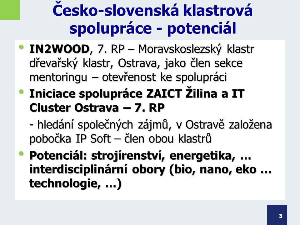 Česko-slovenská klastrová spolupráce - potenciál IN2WOOD, 7. RP – Moravskoslezský klastr dřevařský klastr, Ostrava, jako člen sekce mentoringu – otevř
