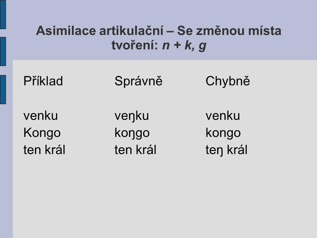 Asimilace artikulační – Se změnou místa tvoření: n + k, g PříkladSprávněChybně venkuveŋkuvenku Kongokoŋgokongo ten králten králteŋ král