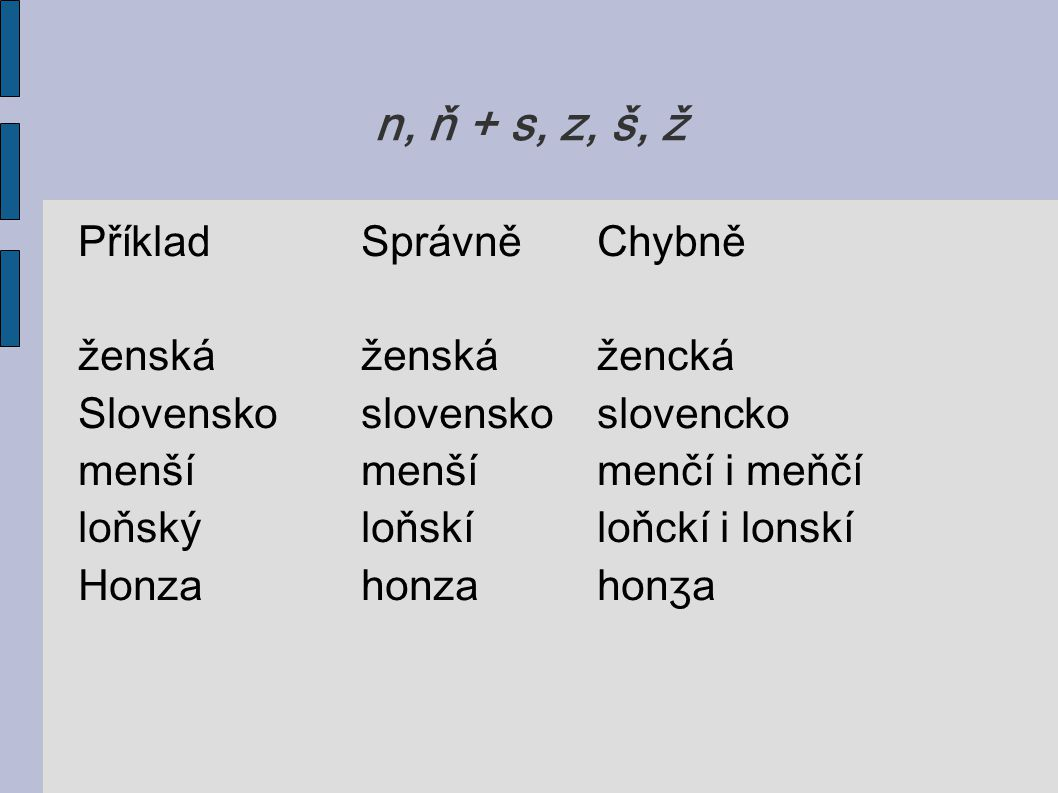 n, ň + s, z, š, ž PříkladSprávněChybně ženskáženskážencká Slovenskoslovenskoslovencko menšímenšímenčí i meňčí loňskýloňskíloňckí i lonskí Honzahonzaho