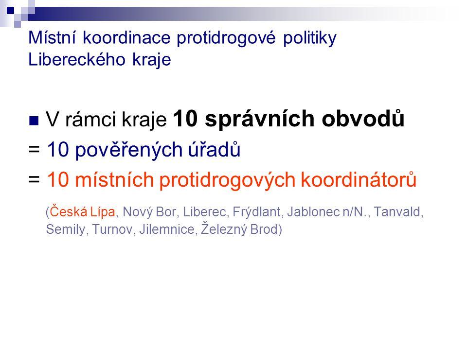Místní koordinace protidrogové politiky Libereckého kraje V rámci kraje 10 správních obvodů = 10 pověřených úřadů = 10 místních protidrogových koordin