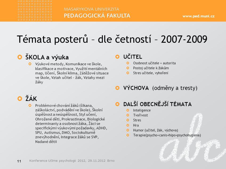 www.ped.muni.cz Témata posterů – dle četností – 2007-2009  ŠKOLA a výuka  Výukové metody, Komunikace ve škole, klasifikace a motivace, Využití mentá