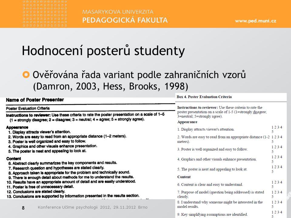 www.ped.muni.cz Hodnocení posterů studenty  Ověřována řada variant podle zahraničních vzorů (Damron, 2003, Hess, Brooks, 1998) Konference Učíme psych