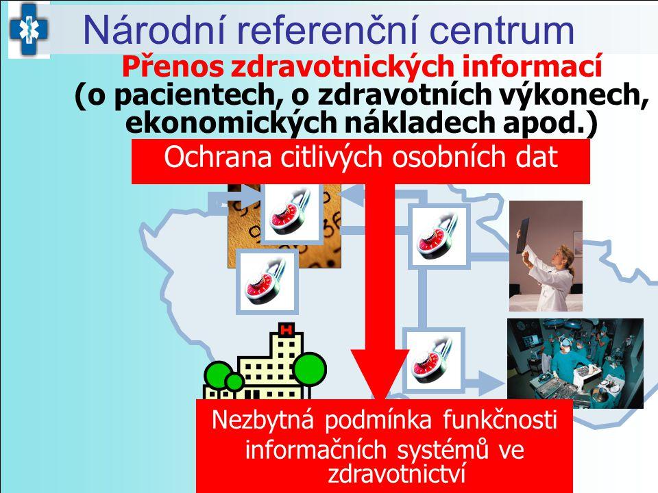 Ochrana citlivých osobních dat Nezbytná podmínka funkčnosti informačních systémů ve zdravotnictví Národní referenční centrum Přenos zdravotnických inf