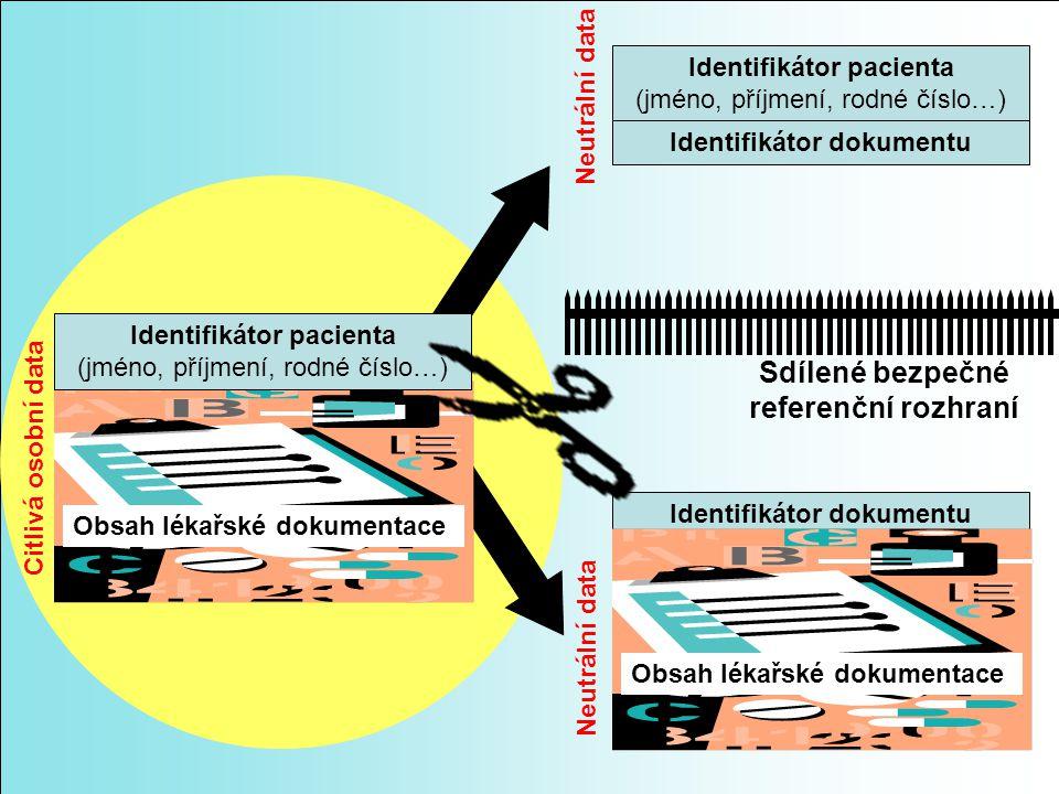 Neutrální data Identifikátor dokumentu Identifikátor pacienta (jméno, příjmení, rodné číslo…) Identifikátor dokumentu Obsah lékařské dokumentace Citli