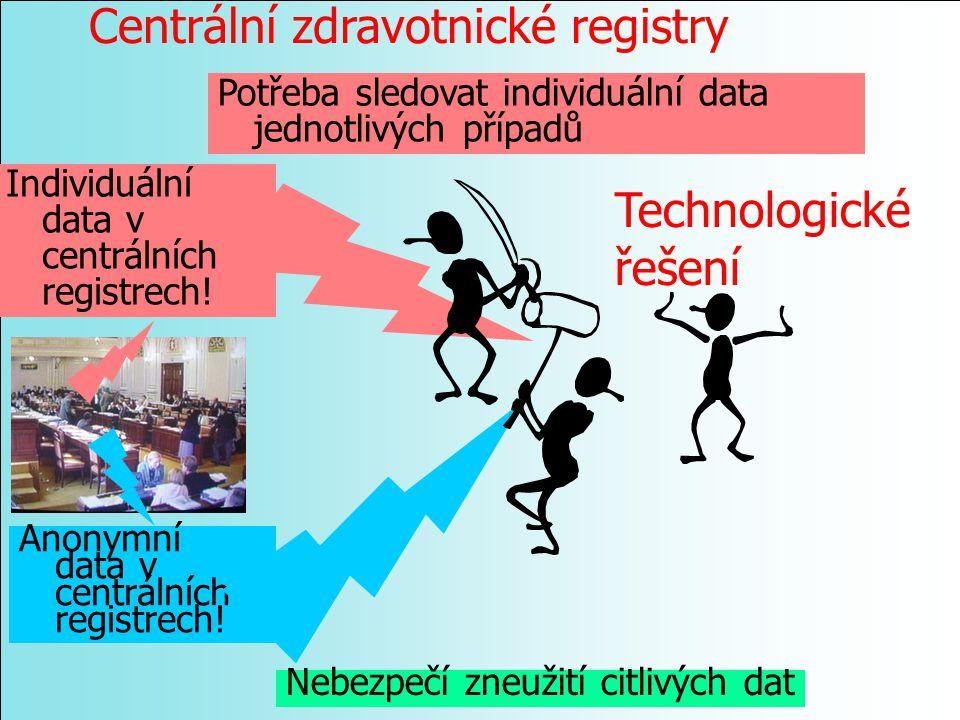Centrální zdravotnické registry Anonymní data v centrálních registrech! Individuální data v centrálních registrech! Nebezpečí zneužití citlivých dat P