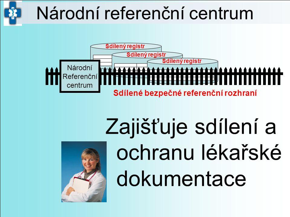 Sdílený registr Zajišťuje sdílení a ochranu lékařské dokumentace Sdílené bezpečné referenční rozhraní Národní Referenční centrum Národní referenční ce