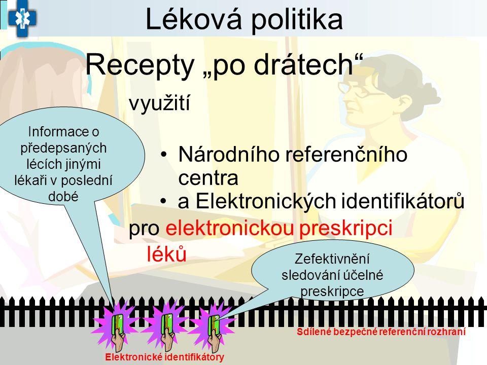 """Recepty """"po drátech"""" využití pro elektronickou preskripci léků Sdílené bezpečné referenční rozhraní Národního referenčního centra a Elektronických ide"""