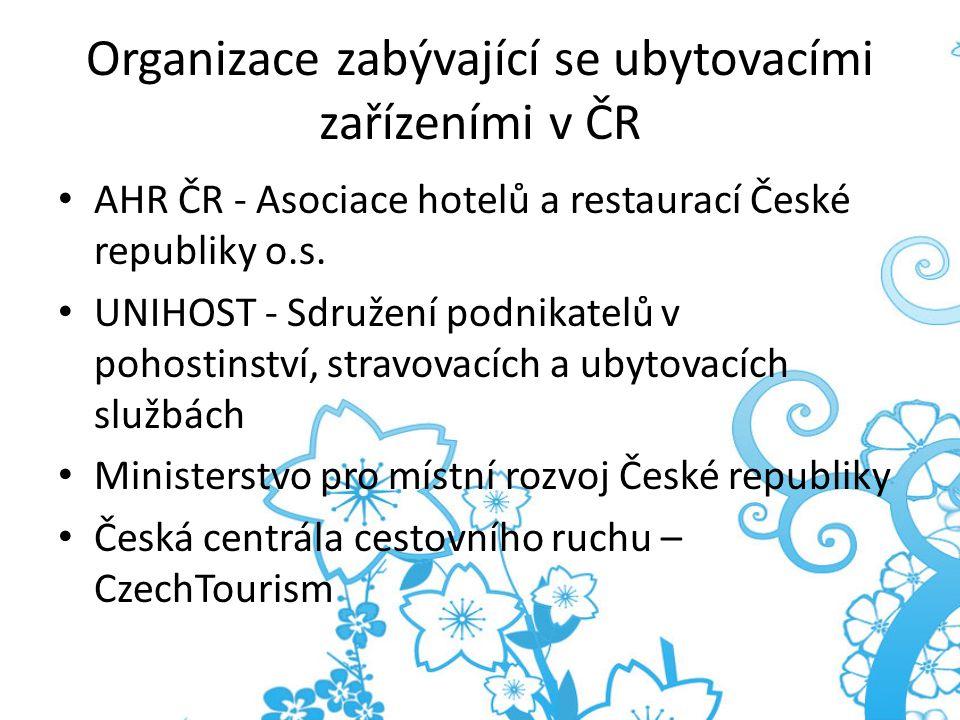 Organizace zabývající se ubytovacími zařízeními v ČR AHR ČR - Asociace hotelů a restaurací České republiky o.s. UNIHOST - Sdružení podnikatelů v pohos