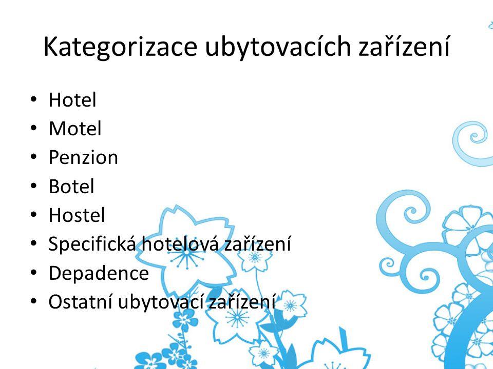 Hotel Minimálně 10 pokojů Poskytování přechodného ubytování Stravovací služby