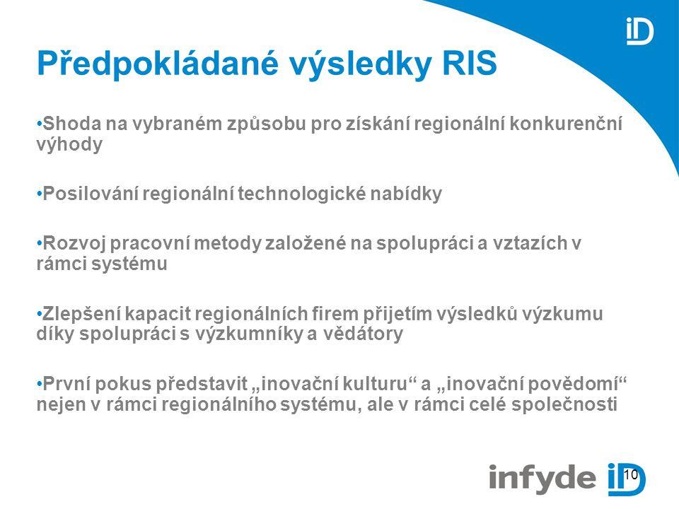 """10 Předpokládané výsledky RIS Shoda na vybraném způsobu pro získání regionální konkurenční výhody Posilování regionální technologické nabídky Rozvoj pracovní metody založené na spolupráci a vztazích v rámci systému Zlepšení kapacit regionálních firem přijetím výsledků výzkumu díky spolupráci s výzkumníky a vědátory První pokus představit """"inovační kulturu a """"inovační povědomí nejen v rámci regionálního systému, ale v rámci celé společnosti"""