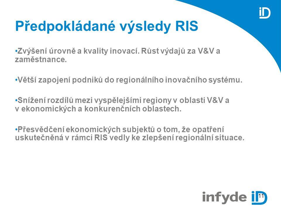 11 Předpokládané výsledy RIS Zvýšení úrovně a kvality inovací.