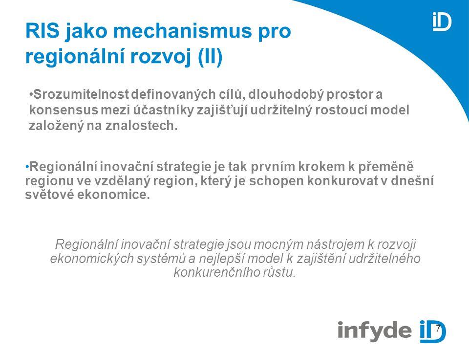 8 RIS jako mechanismus pro regionální rozvoj (III) RIS Posilování regionálního inovačního systému Definování cílů a kroků k mezinárodní konkurenceschopnosti Propagace spolupráce a vytváření sítí Rozšíření inovační kultury po celém regionu Přenos znalostí Klastry Technologické platformy Sítě Rozvíjení inovací Zaměření na kritické technologie& odvětví Rozvoj technologické nabídky Střednědobé & dlouhodobé Konsensus Široké možnosti Jasná identifikace potřeb a možností Změna myšlení Podnikání Inovační kultura Postupy/ AkceBěžné plányMožnosti Obecný cíl Udržitelný konkurenční růst Podpora V&V pro podnikatelské prostředí Silný a konkurenční produktivní systém Jasný způsob rozvoje Nepřetržitý pokrok