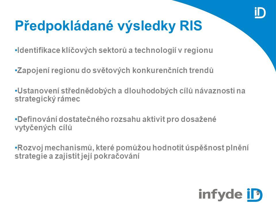 9 Předpokládané výsledky RIS Identifikace klíčových sektorů a technologií v regionu Zapojení regionu do světových konkurenčních trendů Ustanovení střednědobých a dlouhodobých cílů návaznosti na strategický rámec Definování dostatečného rozsahu aktivit pro dosažené vytyčených cílů Rozvoj mechanismů, které pomůžou hodnotit úspěšnost plnění strategie a zajistit její pokračování