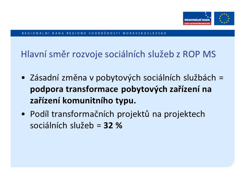 Hlavní směr rozvoje sociálních služeb z ROP MS Zásadní změna v pobytových sociálních službách = podpora transformace pobytových zařízení na zařízení k