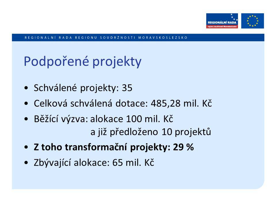 Podpořené projekty Schválené projekty: 35 Celková schválená dotace: 485,28 mil. Kč Běžící výzva: alokace 100 mil. Kč a již předloženo 10 projektů Z to